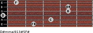 D#m(maj9/13)#5/F# for guitar on frets 2, 3, 0, 4, 4, 1