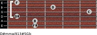 D#m(maj9/13)#5/Gb for guitar on frets 2, 2, 1, 5, 3, 1