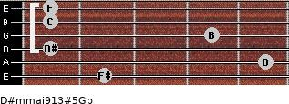 D#m(maj9/13)#5/Gb for guitar on frets 2, 5, 1, 4, 1, 1