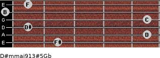 D#m(maj9/13)#5/Gb for guitar on frets 2, 5, 1, 5, 0, 1