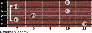 D#m(maj9) add(m2) for guitar on frets 11, 7, 8, 10, 7, 10