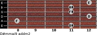 D#m(maj9) add(m2) for guitar on frets 11, 8, 12, 11, 11, 12