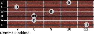 D#m(maj9) add(m2) for guitar on frets 11, 8, 8, 9, 7, 10