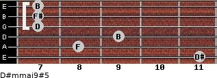 D#m(maj9)#5 for guitar on frets 11, 8, 9, 7, 7, 7