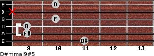 D#m(maj9)#5 for guitar on frets 11, 9, 9, 10, x, 10