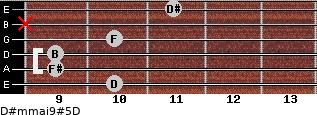 D#m(maj9)#5/D for guitar on frets 10, 9, 9, 10, x, 11
