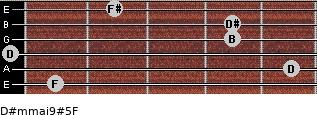 D#m(maj9)#5/F for guitar on frets 1, 5, 0, 4, 4, 2