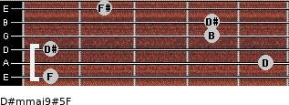 D#m(maj9)#5/F for guitar on frets 1, 5, 1, 4, 4, 2
