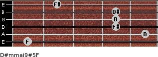 D#m(maj9)#5/F for guitar on frets 1, 5, 4, 4, 4, 2