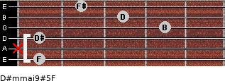 D#m(maj9)#5/F for guitar on frets 1, x, 1, 4, 3, 2