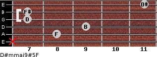D#m(maj9)#5/F for guitar on frets x, 8, 9, 7, 7, 11