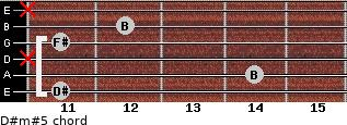 D#m#5 for guitar on frets 11, 14, x, 11, 12, x