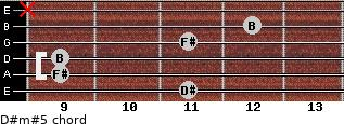 D#m#5 for guitar on frets 11, 9, 9, 11, 12, x