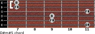 D#m#5 for guitar on frets 11, 9, 9, 11, 7, 7