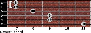 D#m#5 for guitar on frets 11, 9, 9, 8, 7, 7