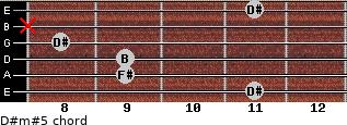 D#m#5 for guitar on frets 11, 9, 9, 8, x, 11