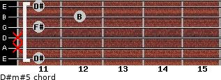 D#m#5 for guitar on frets 11, x, x, 11, 12, 11