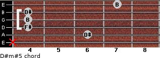 D#m#5 for guitar on frets x, 6, 4, 4, 4, 7