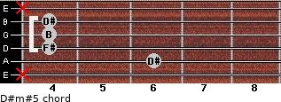 D#m#5 for guitar on frets x, 6, 4, 4, 4, x