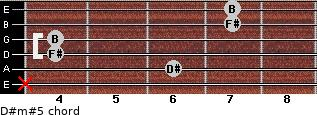 D#m#5 for guitar on frets x, 6, 4, 4, 7, 7