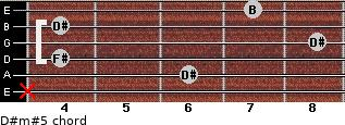 D#m#5 for guitar on frets x, 6, 4, 8, 4, 7