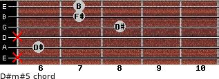 D#m#5 for guitar on frets x, 6, x, 8, 7, 7