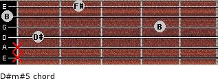 D#m#5 for guitar on frets x, x, 1, 4, 0, 2