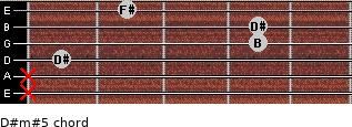 D#m#5 for guitar on frets x, x, 1, 4, 4, 2