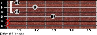 D#m#5 for guitar on frets x, x, 13, 11, 12, 11