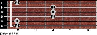 D#m#5/F# for guitar on frets 2, 2, 4, 4, 4, 2
