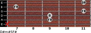 D#m#5/F# for guitar on frets x, 9, 9, 11, 7, 11