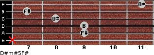 D#m#5/F# for guitar on frets x, 9, 9, 8, 7, 11