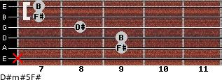 D#m#5/F# for guitar on frets x, 9, 9, 8, 7, 7