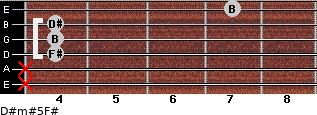 D#m#5/F# for guitar on frets x, x, 4, 4, 4, 7