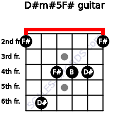 D#m#5/F# for guitar on frets 2, 6, 4, 4, 4, 2
