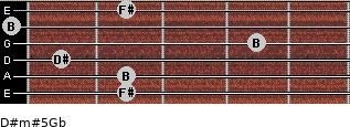 D#m#5/Gb for guitar on frets 2, 2, 1, 4, 0, 2