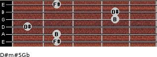D#m#5/Gb for guitar on frets 2, 2, 1, 4, 4, 2