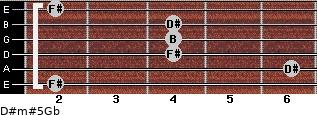 D#m#5/Gb for guitar on frets 2, 6, 4, 4, 4, 2