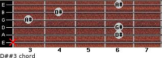 D##3 for guitar on frets x, 6, 6, 3, 4, 6