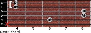 D##3 for guitar on frets x, 6, 8, 8, 4, 4