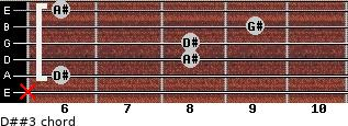 D##3 for guitar on frets x, 6, 8, 8, 9, 6