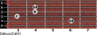 D#sus2(#5) for guitar on frets x, 6, 3, 4, 4, x