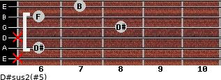 D#sus2(#5) for guitar on frets x, 6, x, 8, 6, 7