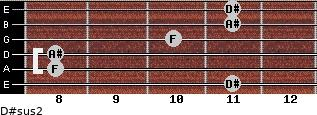 D#sus2 for guitar on frets 11, 8, 8, 10, 11, 11