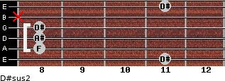 D#sus2 for guitar on frets 11, 8, 8, 8, x, 11