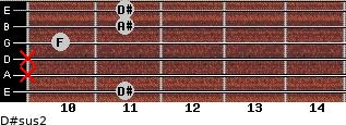 D#sus2 for guitar on frets 11, x, x, 10, 11, 11