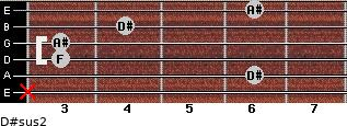 D#sus2 for guitar on frets x, 6, 3, 3, 4, 6