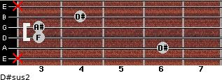 D#sus2 for guitar on frets x, 6, 3, 3, 4, x