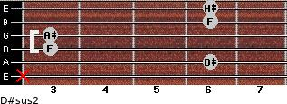 D#sus2 for guitar on frets x, 6, 3, 3, 6, 6
