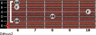 D#sus2 for guitar on frets x, 6, 8, 10, 6, 6